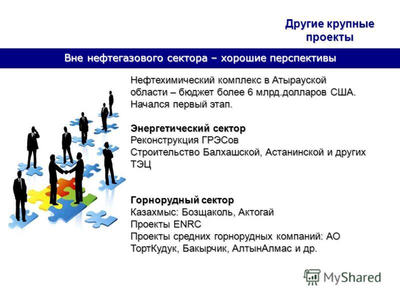 Вне нефтегазового сектора – хорошие перспективы Другие крупные проекты Нефтехимический комплекс в Атырауской области – бюджет более 6 млрд.долларов США. Начался первый этап. Энергетический сектор Реконструкция ГРЭСов Строительство Балхашской, Астанин