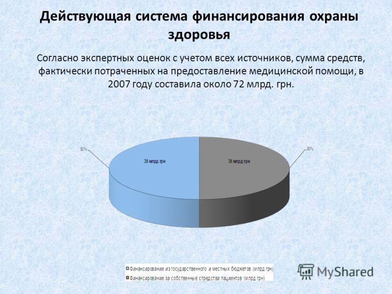 Действующая система финансирования охраны здоровья Согласно экспертных оценок с учетом всех источников, сумма средств, фактически потраченных на предоставление медицинской помощи, в 2007 году составила около 72 млрд. грн.