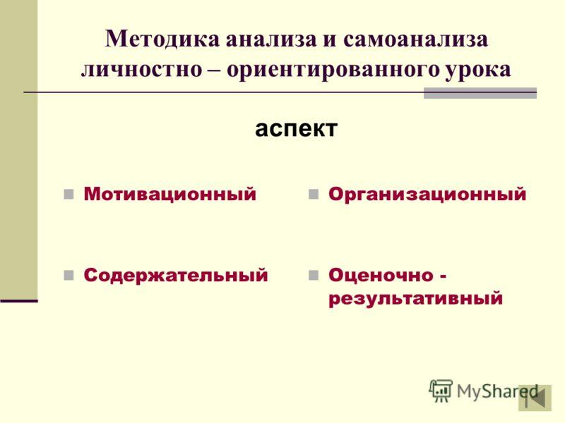 Методика анализа и самоанализа личностно – ориентированного урока Мотивационный Содержательный Организационный Оценочно - результативный аспект