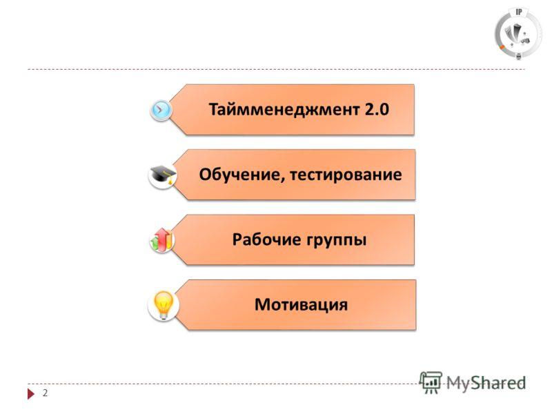 2 Таймменеджмент 2.0 Обучение, тестирование Рабочие группы Мотивация