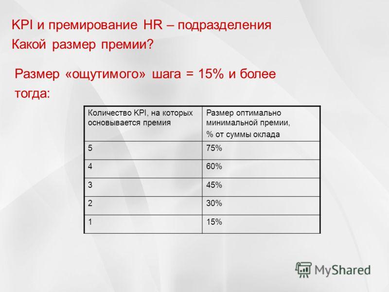 Количество KPI, на которых основывается премия Размер оптимально минимальной премии, % от суммы оклада 575% 460% 345% 230% 115% KPI и премирование HR – подразделения Какой размер премии? Размер «ощутимого» шага = 15% и более тогда: