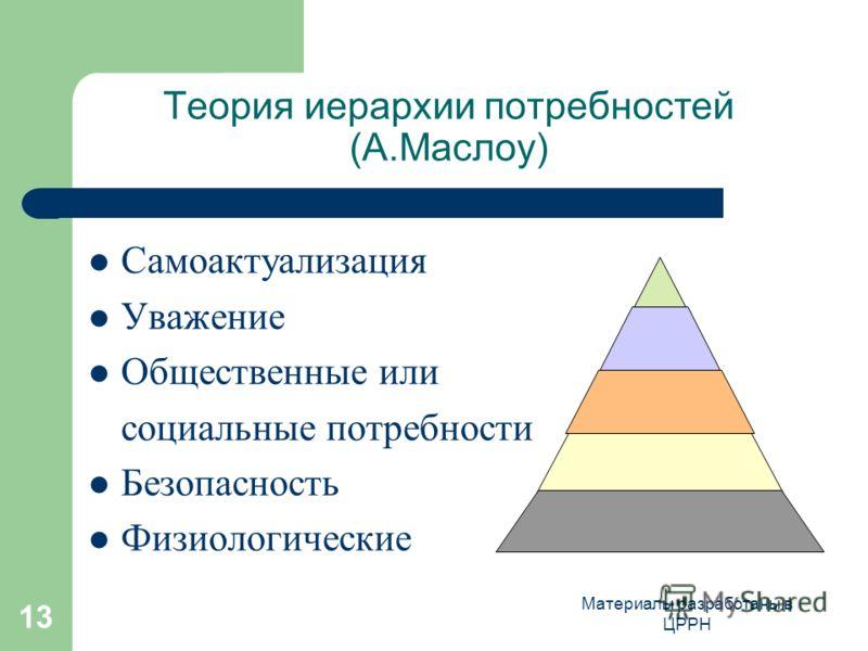 Материалы разработаны в ЦРРН 13 Теория иерархии потребностей (А.Маслоу) Самоактуализация Уважение Общественные или социальные потребности Безопасность Физиологические