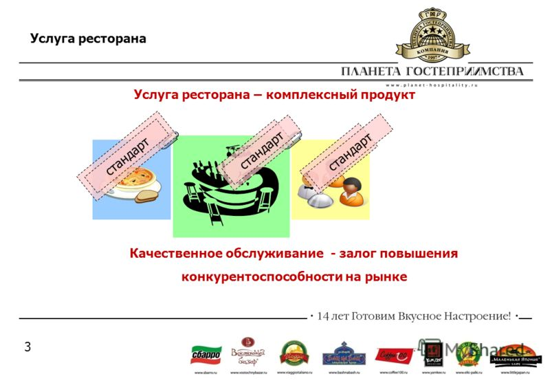 3 Услуга ресторана стандарт Качественное обслуживание - залог повышения конкурентоспособности на рынке Услуга ресторана – комплексный продукт