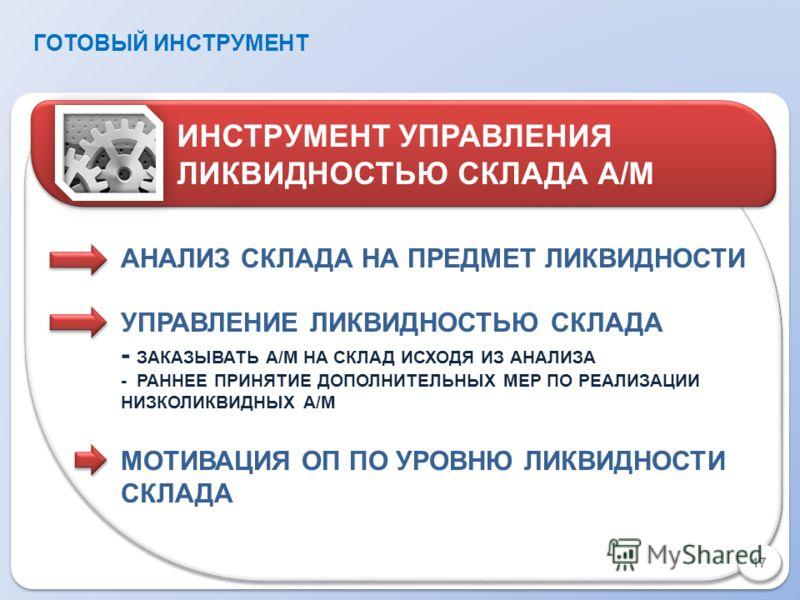 ГОТОВЫЙ ИНСТРУМЕНТ 1717 1717 ИНСТРУМЕНТ УПРАВЛЕНИЯ ЛИКВИДНОСТЬЮ СКЛАДА А/М АНАЛИЗ СКЛАДА НА ПРЕДМЕТ ЛИКВИДНОСТИ УПРАВЛЕНИЕ ЛИКВИДНОСТЬЮ СКЛАДА - ЗАКАЗЫВАТЬ А/М НА СКЛАД ИСХОДЯ ИЗ АНАЛИЗА - РАННЕЕ ПРИНЯТИЕ ДОПОЛНИТЕЛЬНЫХ МЕР ПО РЕАЛИЗАЦИИ НИЗКОЛИКВИДН