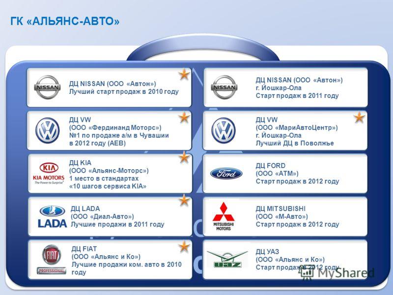 ГК «АЛЬЯНС-АВТО» ДЦ NISSAN (ООО «Автон») Лучший старт продаж в 2010 году ДЦ KIA (ООО «Альянс-Моторс») 1 место в стандартах «10 шагов сервиса KIA» ДЦ VW (ООО «Фердинанд Моторс») 1 по продаже а/м в Чувашии в 2012 году (AEB) ДЦ LADA (ООО «Диал-Авто») Лу