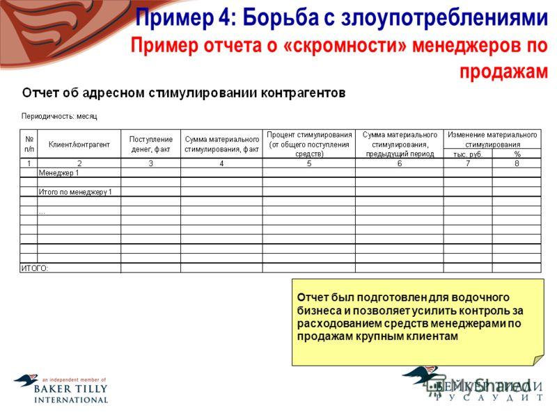 Пример 4: Борьба с злоупотреблениями Пример отчета о «скромности» менеджеров по продажам Отчет был подготовлен для водочного бизнеса и позволяет усилить контроль за расходованием средств менеджерами по продажам крупным клиентам