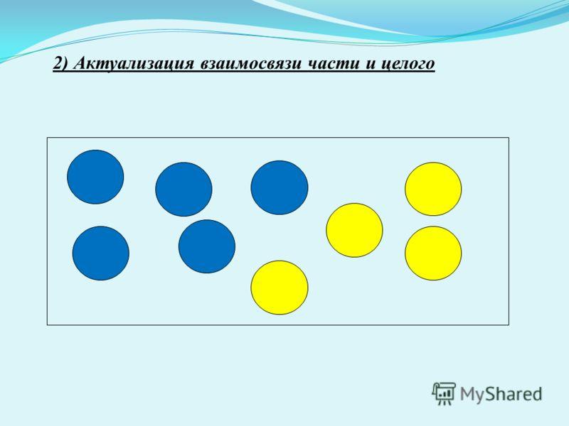 2) Актуализация взаимосвязи части и целого
