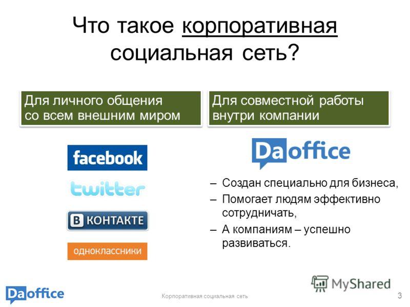 Что такое корпоративная социальная сеть? Корпоративная социальная сеть 3 Для личного общения со всем внешним миром Для совместной работы внутри компании –Создан специально для бизнеса, –Помогает людям эффективно сотрудничать, –А компаниям – успешно р