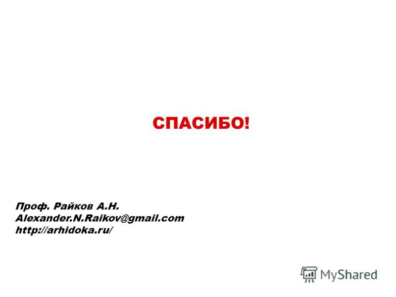 СПАСИБО! Проф. Райков А.Н. Alexander.N.Raikov@gmail.com http://arhidoka.ru/