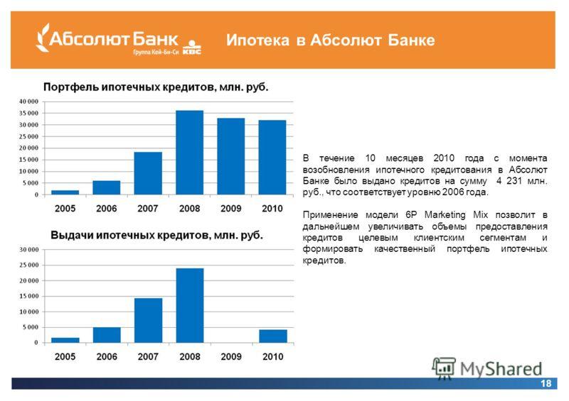 18 Ипотека в Абсолют Банке В течение 10 месяцев 2010 года с момента возобновления ипотечного кредитования в Абсолют Банке было выдано кредитов на сумму 4 231 млн. руб., что соответствует уровню 2006 года. Применение модели 6P Marketing Mix позволит в