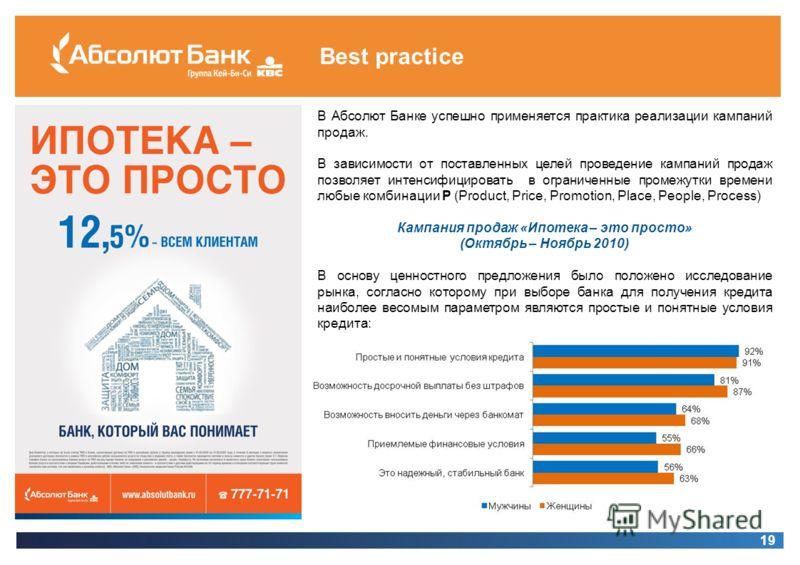 Best practice 19 В Абсолют Банке успешно применяется практика реализации кампаний продаж. В зависимости от поставленных целей проведение кампаний продаж позволяет интенсифицировать в ограниченные промежутки времени любые комбинации P (Product, Price,