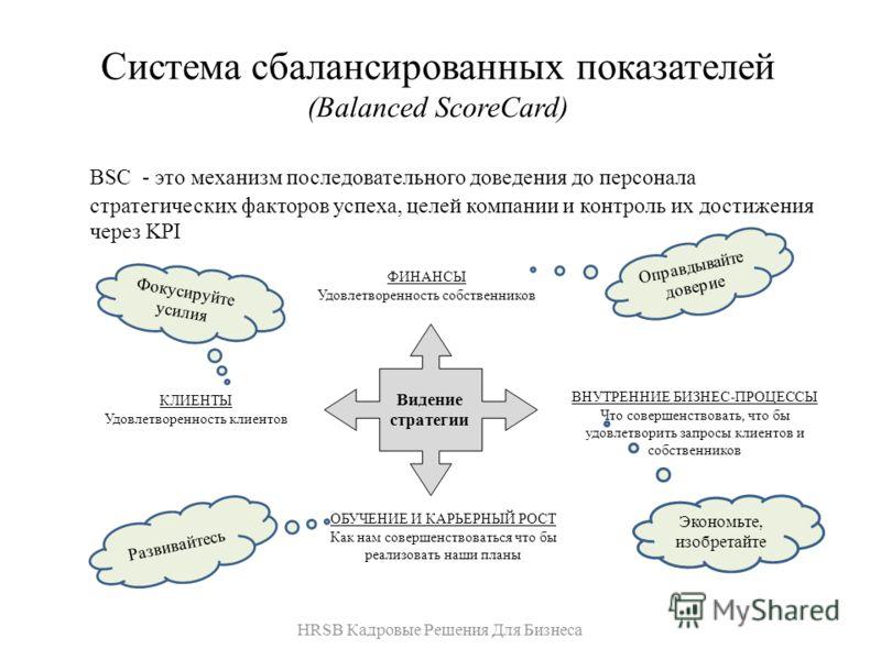 Система сбалансированных показателей (Balanced ScoreCard) BSC - это механизм последовательного доведения до персонала стратегических факторов успеха, целей компании и контроль их достижения через KPI HRSB Кадровые Решения Для Бизнеса Видение стратеги