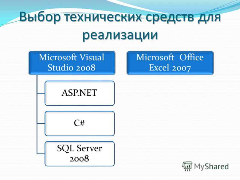 Выбор технических средств для реализации Microsoft Visual Studio 2008 ASP.NETC# SQL Server 2008 Microsoft Office Excel 2007