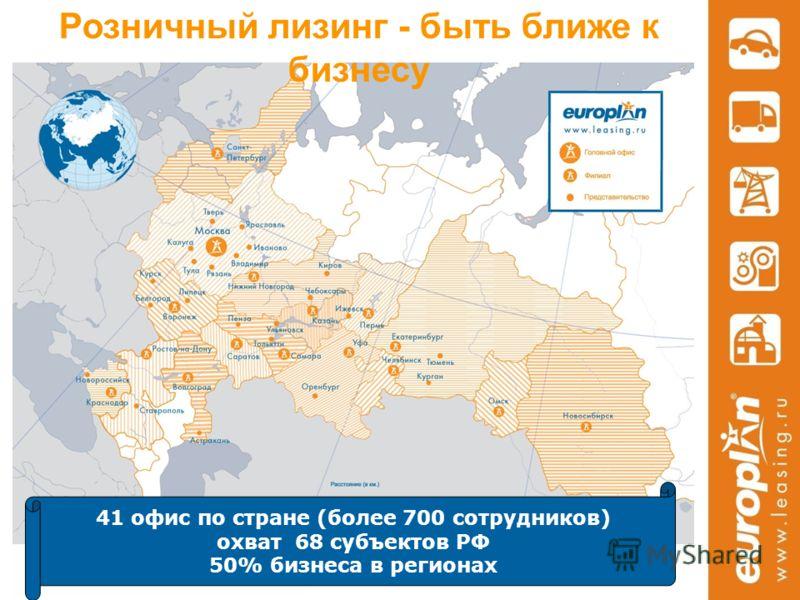 41 офис по стране (более 700 сотрудников) охват 68 субъектов РФ 50% бизнеса в регионах Розничный лизинг - быть ближе к бизнесу