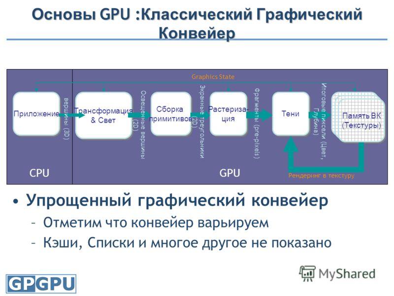 Основы GPU : Классический Графический Конвейер Упрощенный графический конвейер –Отметим что конвейер варьируем –Кэши, Списки и многое другое не показано GPUCPU Приложение Трансформация & Свет Растериза- ция Растериза- ция Тени Память ВК (Текстуры) Па