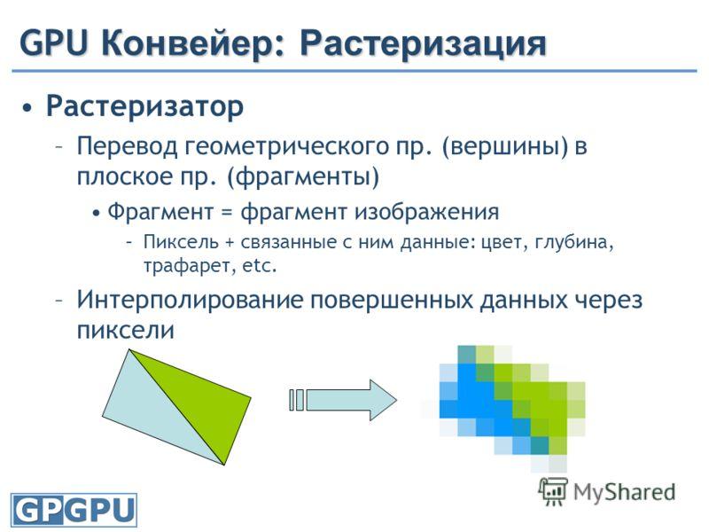 GPU Конвейер : Растеризация Растеризатор –Перевод геометрического пр. (вершины) в плоское пр. (фрагменты) Фрагмент = фрагмент изображения –Пиксель + связанные с ним данные: цвет, глубина, трафарет, etc. –Интерполирование повершенных данных через пикс