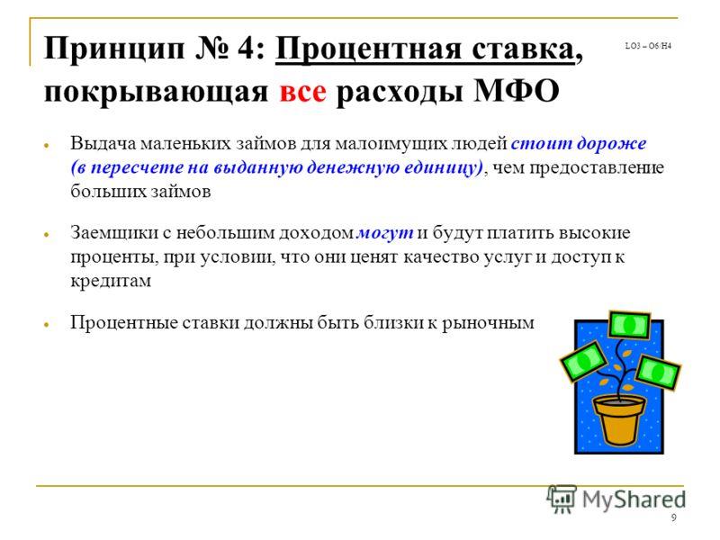 проценты по займам в москва банк