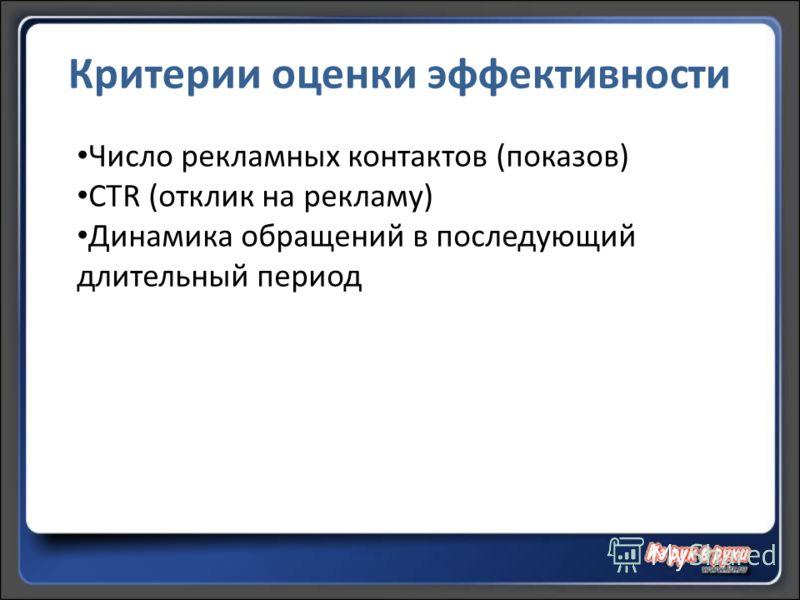 Критерии оценки эффективности Число рекламных контактов (показов) CTR (отклик на рекламу) Динамика обращений в последующий длительный период