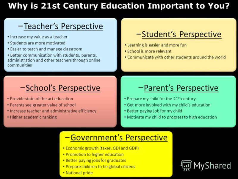 17 Why is 21st Century Education Important to You? –17 – Schools Perspective Provide state of the art education Parents see greater value of school Increase teacher and administrative efficiency Higher academic ranking – Schools Perspective Provide s