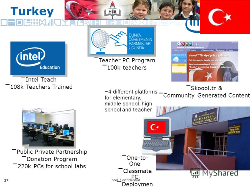 Intel Confidential 37 Turkey – Teacher PC Program – 100k teachers – Public Private Partnership – Donation Program – 220k PCs for school labs – Intel Teach – 108k Teachers Trained – Skoool.tr & – Community Generated Content – 4 different platforms for