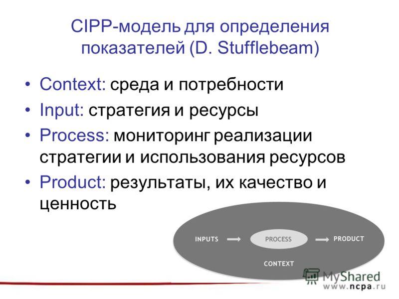 CIPP-модель для определения показателей (D. Stufflebeam) Context: среда и потребности Input: стратегия и ресурсы Process: мониторинг реализации стратегии и использования ресурсов Product: результаты, их качество и ценность