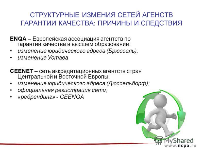 СТРУКТУРНЫЕ ИЗМЕНИЯ СЕТЕЙ АГЕНСТВ ГАРАНТИИ КАЧЕСТВА: ПРИЧИНЫ И СЛЕДСТВИЯ ENQA – Европейская ассоциация агентств по гарантии качества в высшем образовании: изменение юридического адреса (Брюссель), изменение Устава CEENET – сеть аккредитационных агент