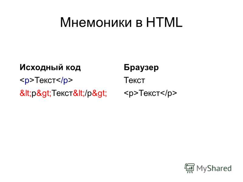 Мнемоники в HTML Исходный кодБраузер Текст <p>Текст</p> Текст