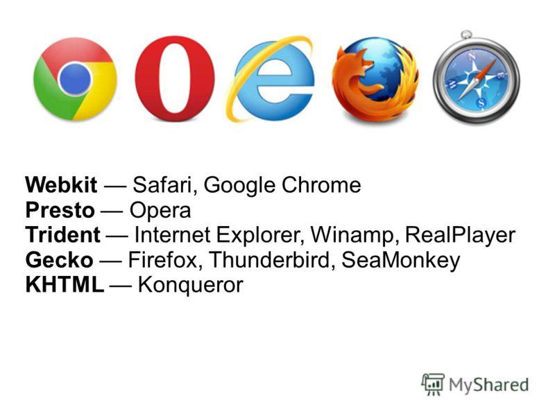 Webkit Safari, Google Chrome Presto Opera Trident Internet Explorer, Winamp, RealPlayer Gecko Firefox, Thunderbird, SeaMonkey KHTML Konqueror
