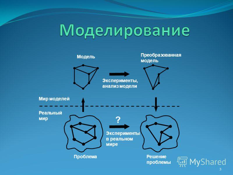 Мир моделей Реальный мир Эксперименты, анализ модели Эксперименты в реальном мире ? ПроблемаРешение проблемы Модель Преобразованная модель 3
