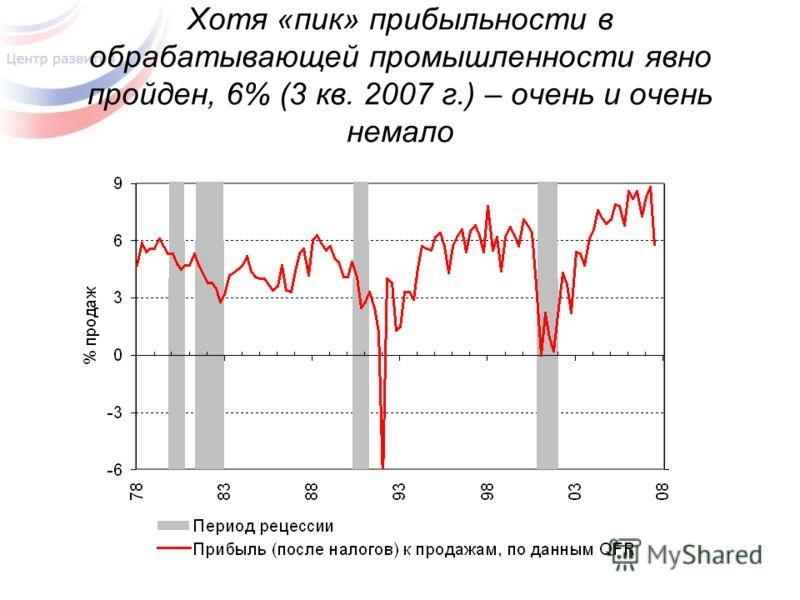 Хотя «пик» прибыльности в обрабатывающей промышленности явно пройден, 6% (3 кв. 2007 г.) – очень и очень немало