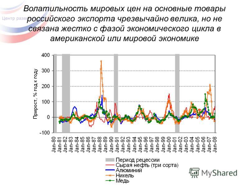Волатильность мировых цен на основные товары российского экспорта чрезвычайно велика, но не связана жестко с фазой экономического цикла в американской или мировой экономике