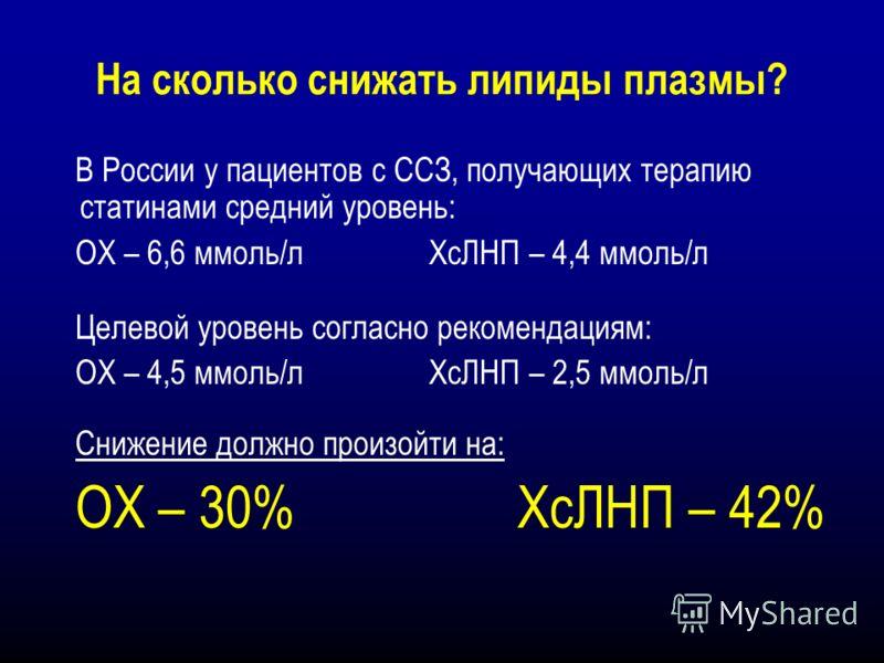 На сколько снижать липиды плазмы? В России у пациентов с ССЗ, получающих терапию статинами средний уровень: ОХ – 6,6 ммоль/лХсЛНП – 4,4 ммоль/л Целевой уровень согласно рекомендациям: ОХ – 4,5 ммоль/лХсЛНП – 2,5 ммоль/л Снижение должно произойти на: