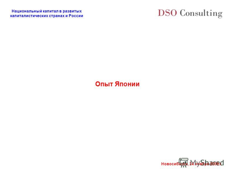 Национальный капитал в развитых капиталистических странах и России Новосибирск, 24 ноября 2009 г. Опыт Японии