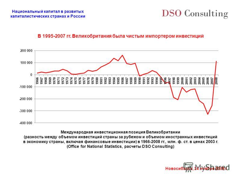 Национальный капитал в развитых капиталистических странах и России Новосибирск, 24 ноября 2009 г. В 1995-2007 гг. Великобритания была чистым импортером инвестиций Международная инвестиционная позиция Великобритании (разность между объемом инвестиций