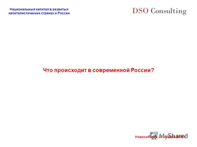 Национальный капитал в развитых капиталистических странах и России Новосибирск, 24 ноября 2009 г. Что происходит в современной России?