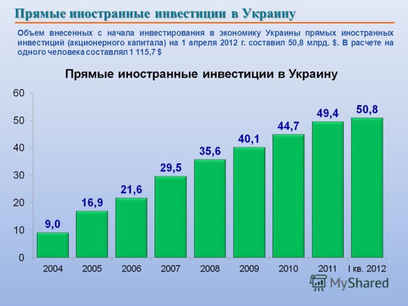 Прямые иностранные инвестиции в Украину Объем внесенных с начала инвестирования в экономику Украины прямых иностранных инвестиций (акционерного капитала) на 1 апреля 2012 г. составил 50,8 млрд. $. В расчете на одного человека составлял 1 115,7 $