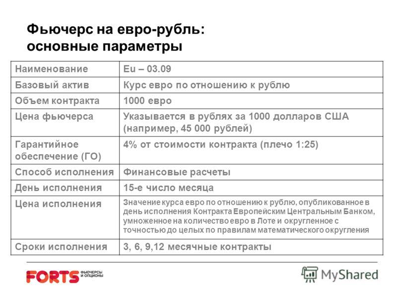 Фьючерс на евро-рубль: основные параметры НаименованиеEu – 03.09 Базовый активКурс евро по отношению к рублю Объем контракта1000 евро Цена фьючерсаУказывается в рублях за 1000 долларов США (например, 45 000 рублей) Гарантийное обеспечение (ГО) 4% от