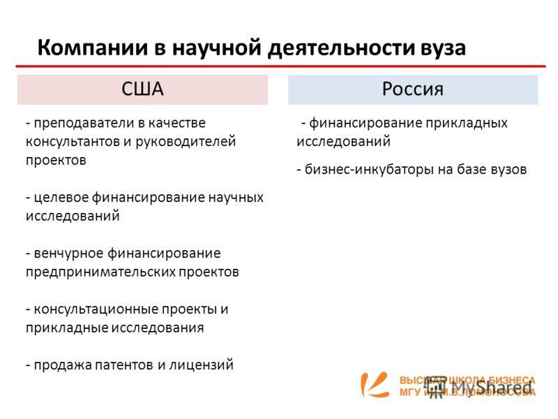 Компании в научной деятельности вуза США Россия - преподаватели в качестве консультантов и руководителей проектов - целевое финансирование научных исследований - венчурное финансирование предпринимательских проектов - консультационные проекты и прикл