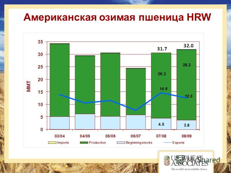 Американская озимая пшеница HRW