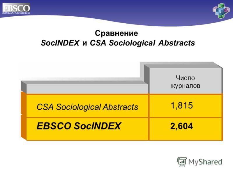 1,815 2,604 CSA Sociological Abstracts EBSCO SocINDEX Сравнение SocINDEX и CSA Sociological Abstracts Число журналов