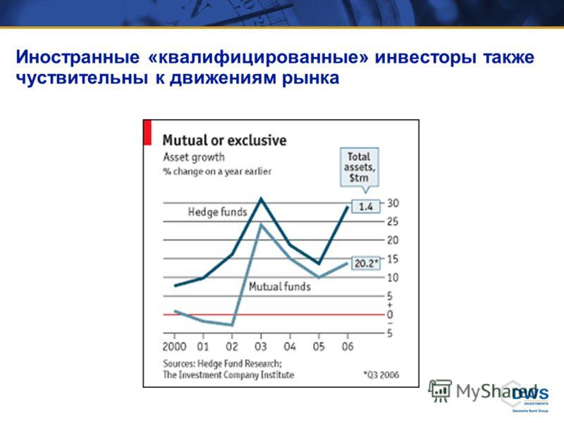 Иностранные «квалифицированные» инвесторы также чуствительны к движениям рынка