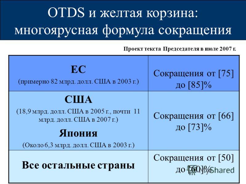 OTDS и желтая корзина: многоярусная формула сокращения ЕС (примерно 82 млрд. долл. США в 2003 г.) Сокращения от [75] до [85]% США (18,9 млрд. долл. США в 2005 г., почти 11 млрд. долл. США в 2007 г.) Япония (Около 6,3 млрд. долл. США в 2003 г.) Сокращ