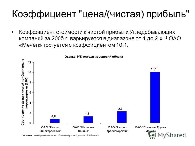 Коэффициент цена/(чистая) прибыль Коэффициент стоимости к чистой прибыли Угледобывающих компаний за 2005 г. варьируется в диапазоне от 1 до 2-х. 2 ОАО «Мечел» торгуется с коэффициентом 10.1.