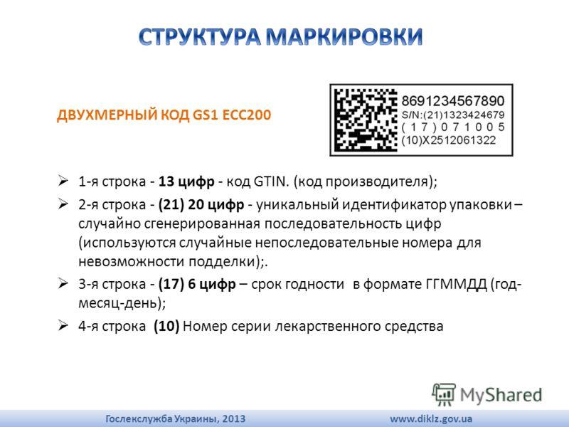 ДВУХМЕРНЫЙ КОД GS1 ECC200 1-я строка - 13 цифр - код GTIN. (код производителя); 2-я строка - (21) 20 цифр - уникальный идентификатор упаковки – случайно сгенерированная последовательность цифр (используются случайные непоследовательные номера для нев