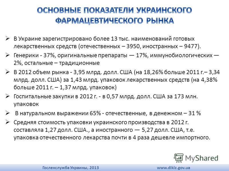В Украине зарегистрировано более 13 тыс. наименований готовых лекарственных средств (отечественных – 3950, иностранных – 9477). Генерики - 37%, оригинальные препараты 17%, иммунобиологических 2%, остальные – традиционные В 2012 объем рынка - 3,95 млр