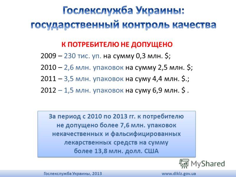К ПОТРЕБИТЕЛЮ НЕ ДОПУЩЕНО 2009 – 230 тис. уп. на сумму 0,3 млн. $; 2010 – 2,6 млн. упаковок на сумму 2,5 млн. $; 2011 – 3,5 млн. упаковок на суму 4,4 млн. $.; 2012 – 1,5 млн. упаковок на суму 6,9 млн. $. Гослекслужба Украины, 2013www.diklz.gov.ua За
