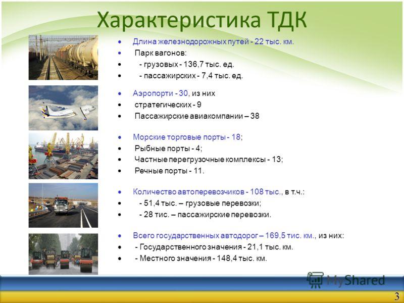 Характеристика ТДК Длина железнодорожных путей - 22 тыс. км. Парк вагонов: - грузовых - 136,7 тыс. ед. - пассажирских - 7,4 тыс. ед. Аэропорти - 30, из них стратегических - 9 Пассажирские авиакомпании – 38 Морские торговые порты - 18; Рыбные порты -