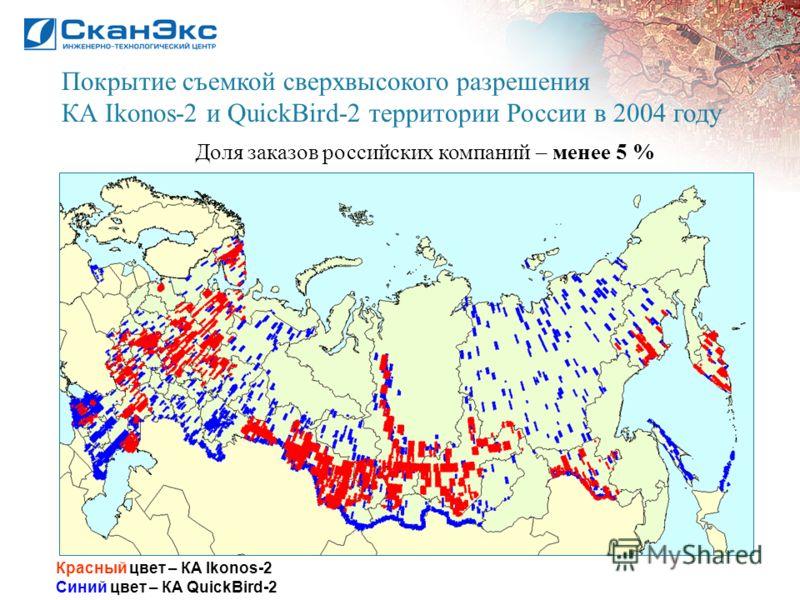 Покрытие съемкой сверхвысокого разрешения КА Ikonos-2 и QuickBird-2 территории России в 2004 году Красный цвет – КА Ikonos-2 Синий цвет – КА QuickBird-2 Доля заказов российских компаний – менее 5 %