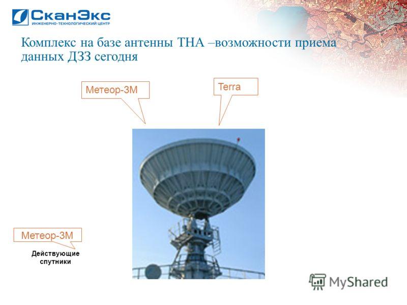 Комплекс на базе антенны ТНА –возможности приема данных ДЗЗ сегодня Метеор-3М Terra Метеор-3М Действующие спутники