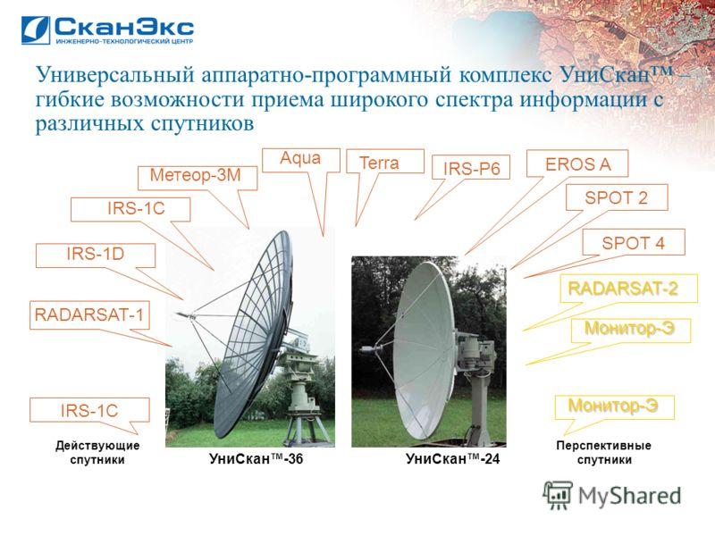 Универсальный аппаратно-программный комплекс УниСкан – гибкие возможности приема широкого спектра информации с различных спутников УниСкан-36УниСкан-24 RADARSAT-1 IRS-1D IRS-1C Метеор-3М Aqua Terra IRS-P6 Монитор-ЭRADARSAT-2 IRS-1C Действующие спутни